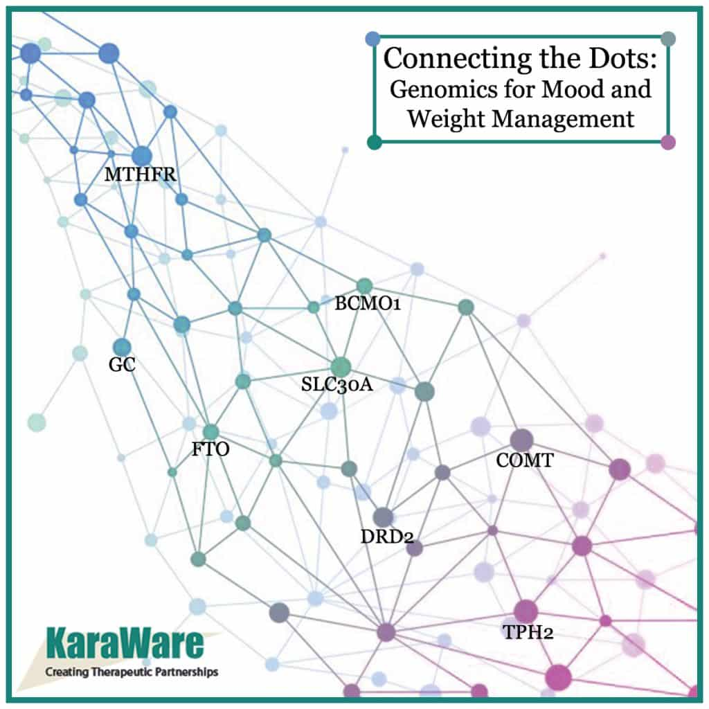Connecting the dots: genomics for mood & weight management